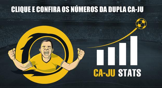 CA-Ju Stats