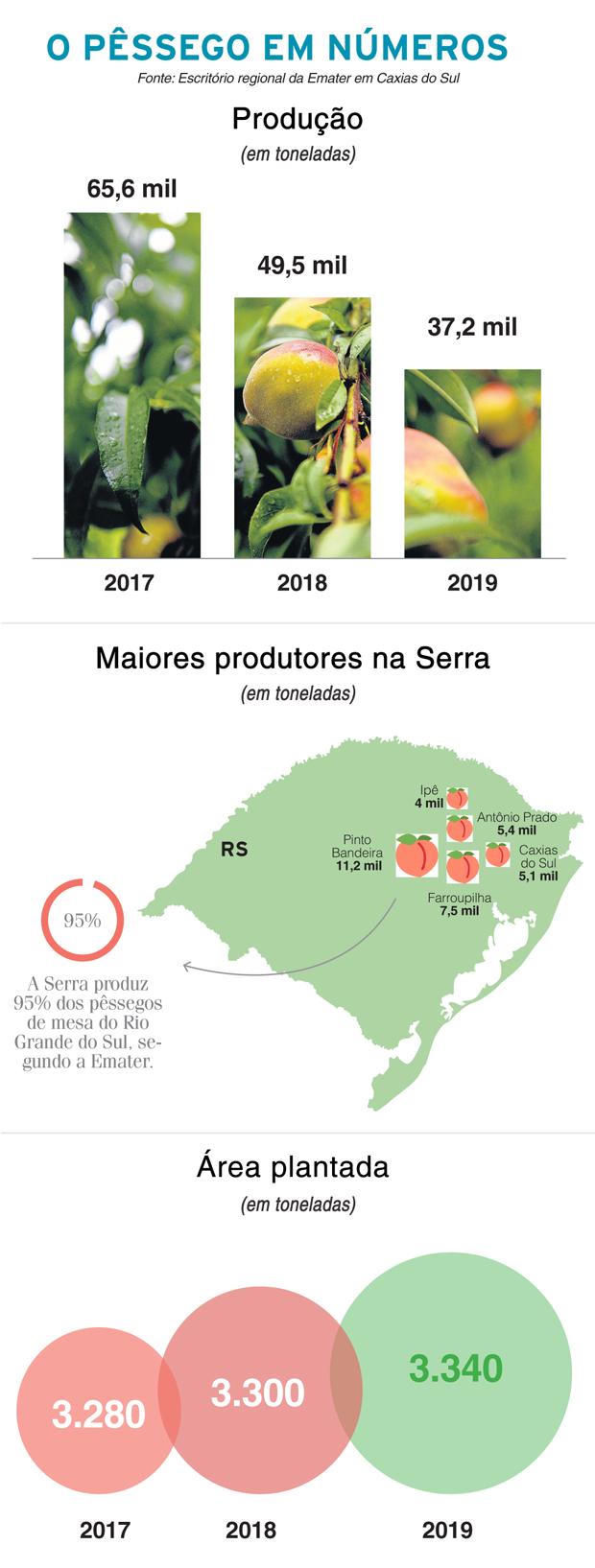 +Serra